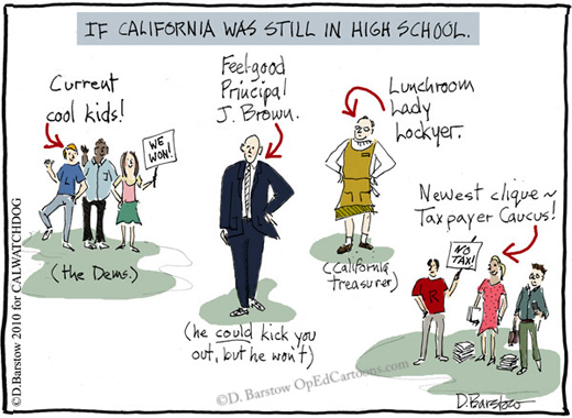 california politics are like high school cliques